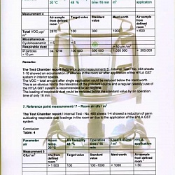 CERTIFICATION REPORT GreenBase BioTechnology AG page 6