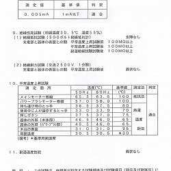 Japanese HYLA certificate 13.12.18 page 5
